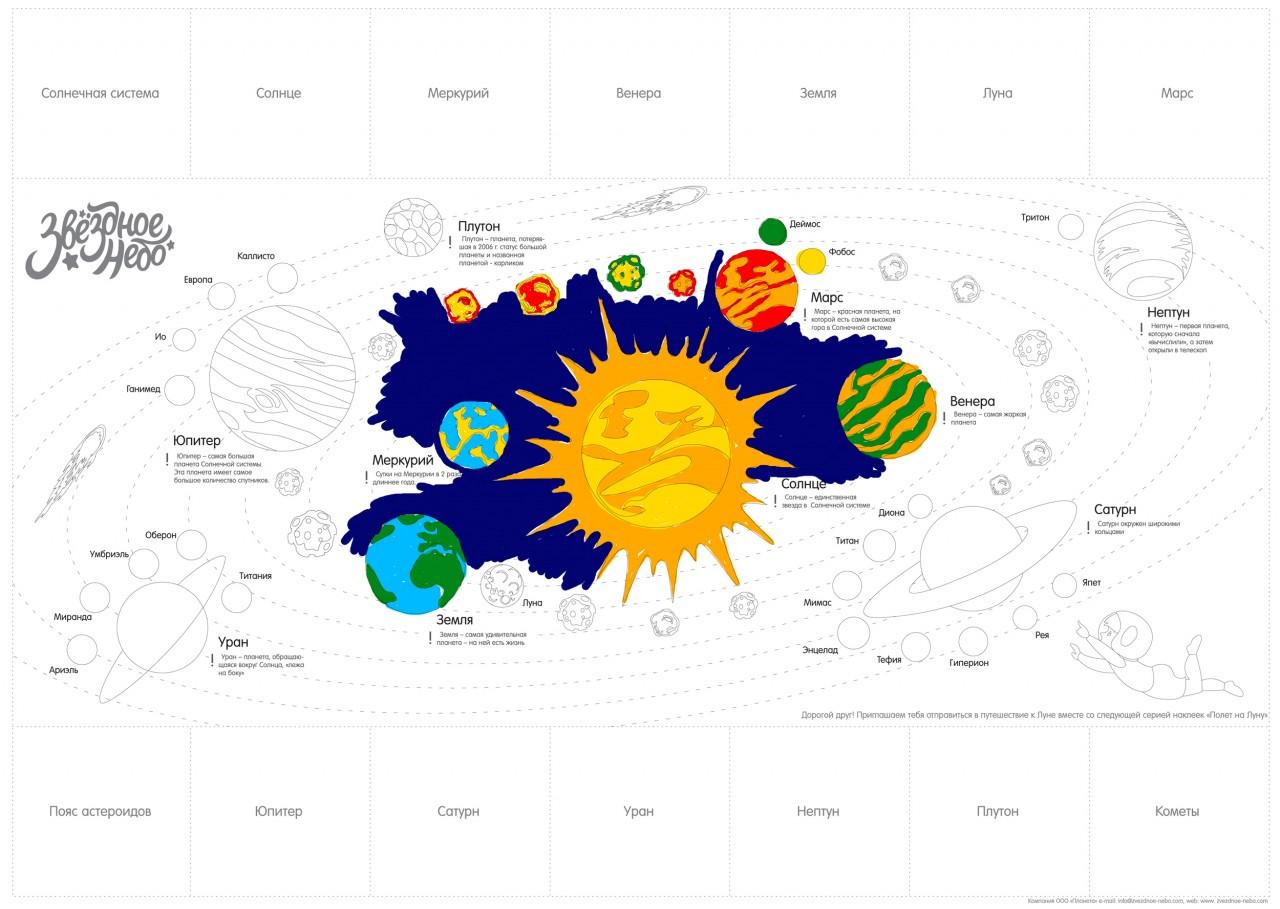 набор звездное небо парад планет